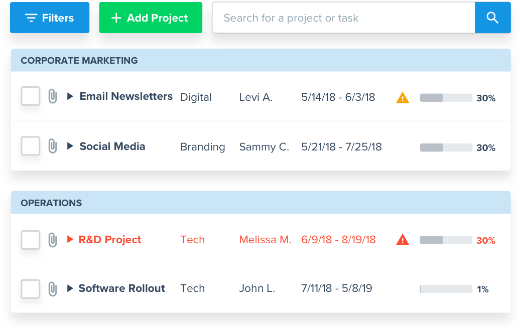 project management software for architects project dashboard screenshot